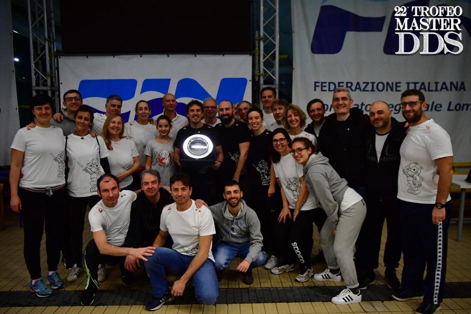 22° Trofeo DDS 2020